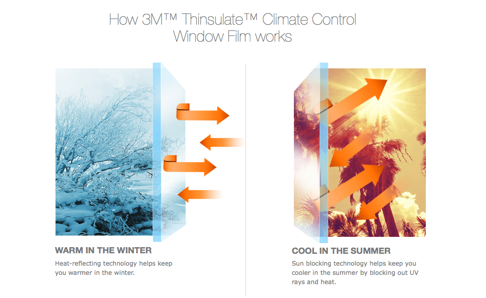 3M Thinsulate Window Film improves Your Windows